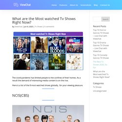 Most Watched Tv shows Right now