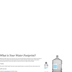 What is Your Water Footprint?