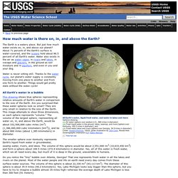 How much water is there on Earth, from the USGS Water Science School
