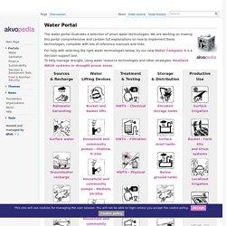 Akvopedia - Water Portal