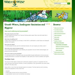 Water Wise - Unsafe Water and Hygiene
