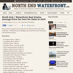 North End / Waterfront Real Estate: Average Price Per Foot for Sales in 2014
