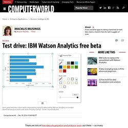 Test drive: IBM Watson Analytics free beta