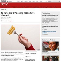 10 ways the UK's eating habits have changed