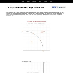14 Ways an Economist Says I Love You