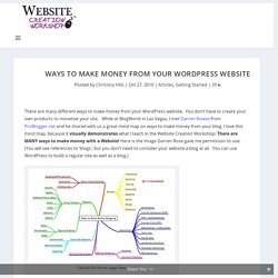 Ways to Make Money From Your WordPress Website | WebsiteCreationWorkshop.com