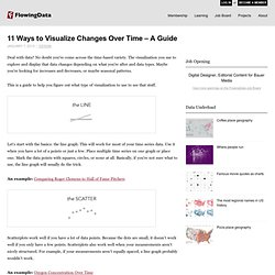 11 Ways to Visualize Changes Over Time – A Guide