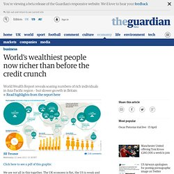 World's wealthiest people now richer than before the credit crunch, says study | Business