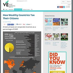 How Wealthy Countries TAX Their Citizens -