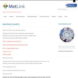 Understanding Weather Charts - MetLink UK Weather and Climate Resources for Teachers, Schools and Students