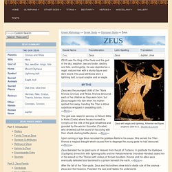 ZEUS : Greek King of the Gods, God of Sky & Weather