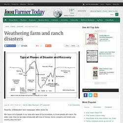 Weathering farm and ranch disasters