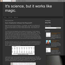 It's science, but it works like magic.: Davis Weatherlink Software Not Required!!!!