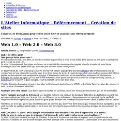 Web 1.0 à 3.0 : les étapes de l'évolution