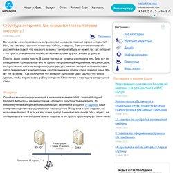 Создание, разработка сайтов в Харькове. Студия веб-дизайна WebАкула. Украина.