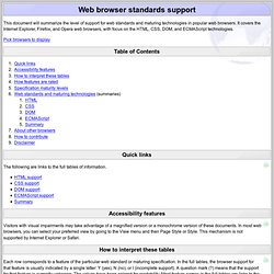 Web Browser Standards Support