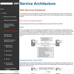 Web Services Explained