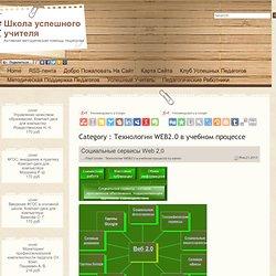 Технологии WEB2.0 в учебном процессе : Школа успешного учителя