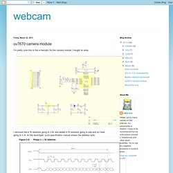 webcam: ov7670 camera module