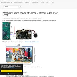 WebCam: Using mjpeg streamer to stream video over HTTP