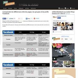 Comprendre les différences entre les pages, les groupes et les profils Facebook