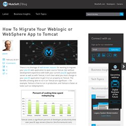 How To Migrate Your Weblogic or WebSphere App to Tomcat