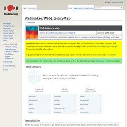 Webmaker/WebLiteracyMap