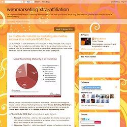 Le modèle de maturité du marketing des médias sociaux et la méthode ROAD Map
