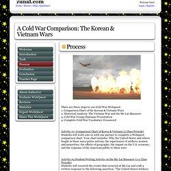 A Cold War Comparison: The Korean & Vietnam Wars