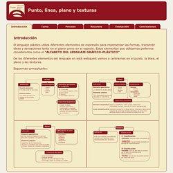 Webquest Punto, línea, plano y texturas