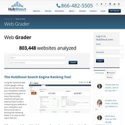 Website grader with backlink benchmarks