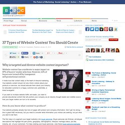 37 Types of Website Content You Should Create
