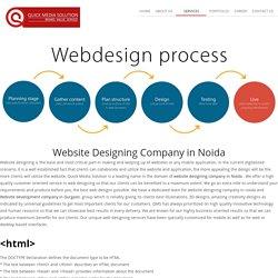 Website Designing Company in Noida, Web Designing Services Noida