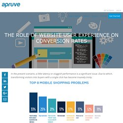 The Role of Website User Experience on Conversion Rates