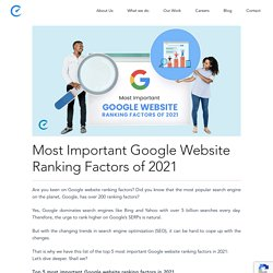 Most Important Google Website Ranking Factors of 2021