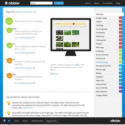 Website report for www.summerraintw.com