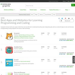 Best Apps and Websites for Learning Programming and Coding