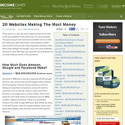 20 Websites Making The Most Money