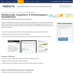 Webtrends Analytics 9 Performance Dashboard