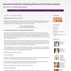 Wedding Statistics for 2013