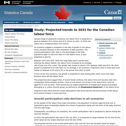 The Daily, Wednesday, August 17, 2011. Study: Projected trends to 2031 for the Canadian labour force