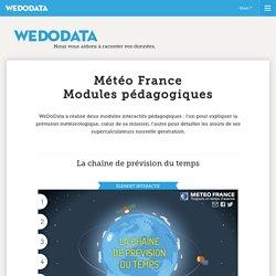 Wedodata - Météo France