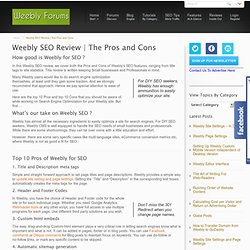 Weebly SEO Review
