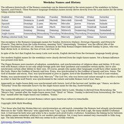 Weekdays Names and History