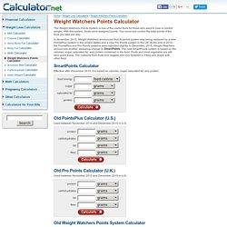 Weight Watchers Points Calculator