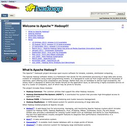 Welcome to Apache Hadoop!