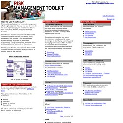 Welcome to the SEPO Risk Management Toolkit