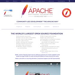 Welcome! - The Apache Software Foundation