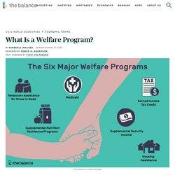 Welfare Programs: Definition, List, Myths vs Facts