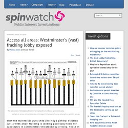 Access all areas: Westminster's (vast) fracking lobby exposed